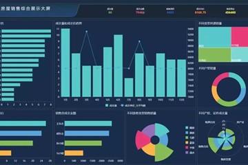 使用Wyn Enterprise商业智能软件制作令人惊叹的仪表盘