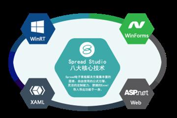 .NET电子表格控件Spread Studio问答(一):开发和运行环境、授权等