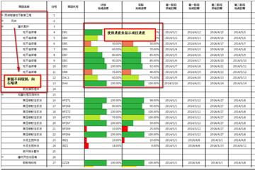ActiveReports使用教程:基于.NET架构的动态树形结构报表