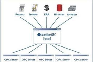MatrikonOPC常见问答:如何将MatrikonOPC软件许可证从一台计算机转移到另一台计算机?