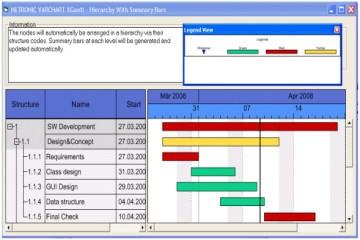 VARCHART XGantt用户手册:如何设置图例视图
