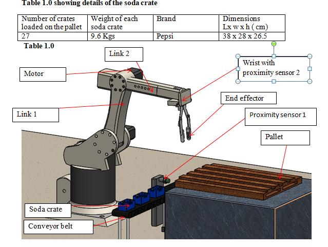 SolidWorks 模型:码垛机器人