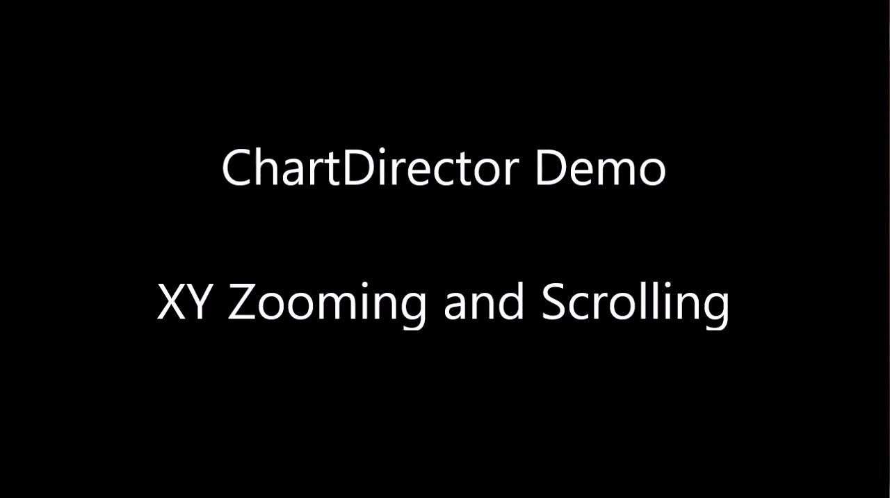 ChartDirector视频教程:XY缩放和滚动