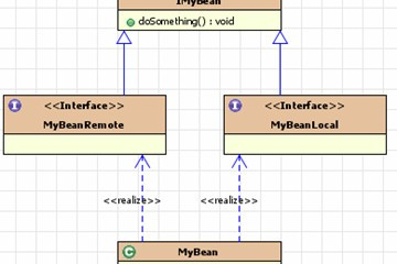使用MyEclipse开发Java EE应用:开发EJB 3 Stateless Session Bean(一)
