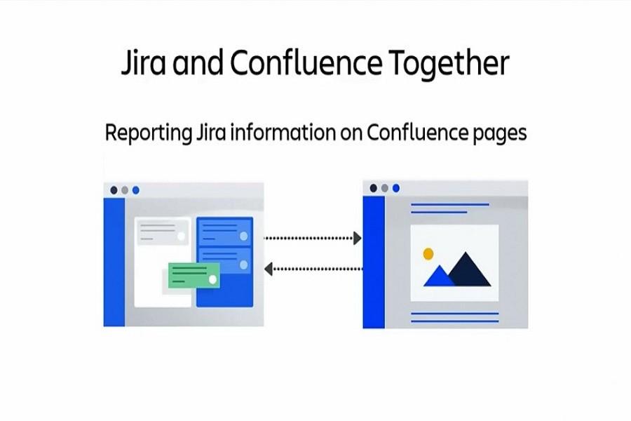 在Confluence页面上报告Jira信息
