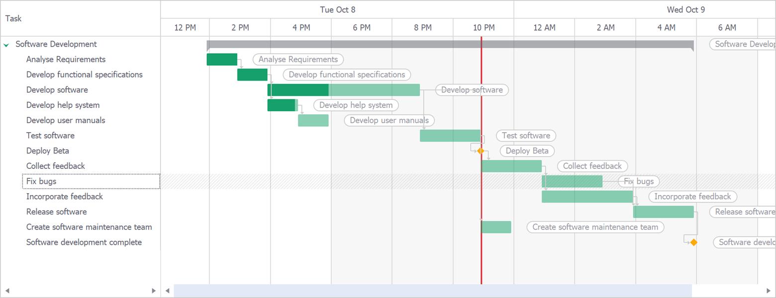 DevExpress Winforms使用技巧教程:甘特图控件中的自定义绘图