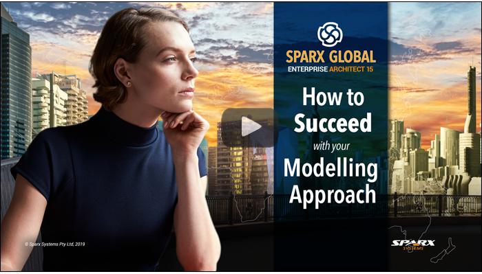 Enterprise Architect网络研讨会(一):如何成功进行建模