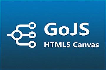 流程图控件GoJS教程:在链接上添加注释或修饰(下)