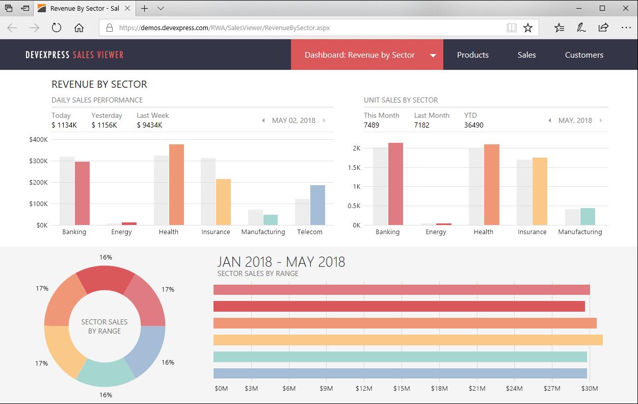 DevExpress ASP.NET示例:多次重复Detail报表段(数据绑定报表)