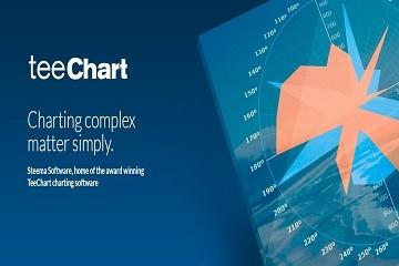 Teechart图表应用技术详解—第四章之坐标箭头和滚动工具