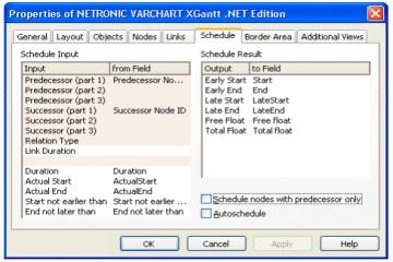VARCHART XGantt用户手册:Scheduler执行简单的日期计算