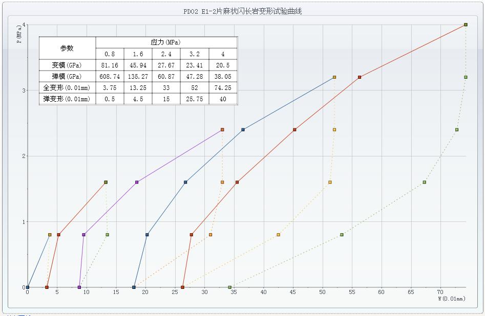 Spread Studio用户案例:中国电建——水电工程地质协同设计系统