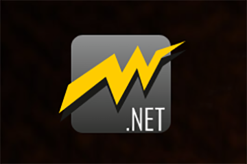 LightningChart.NET案例研究(三):Kuma Capital的FXVolQuant平台