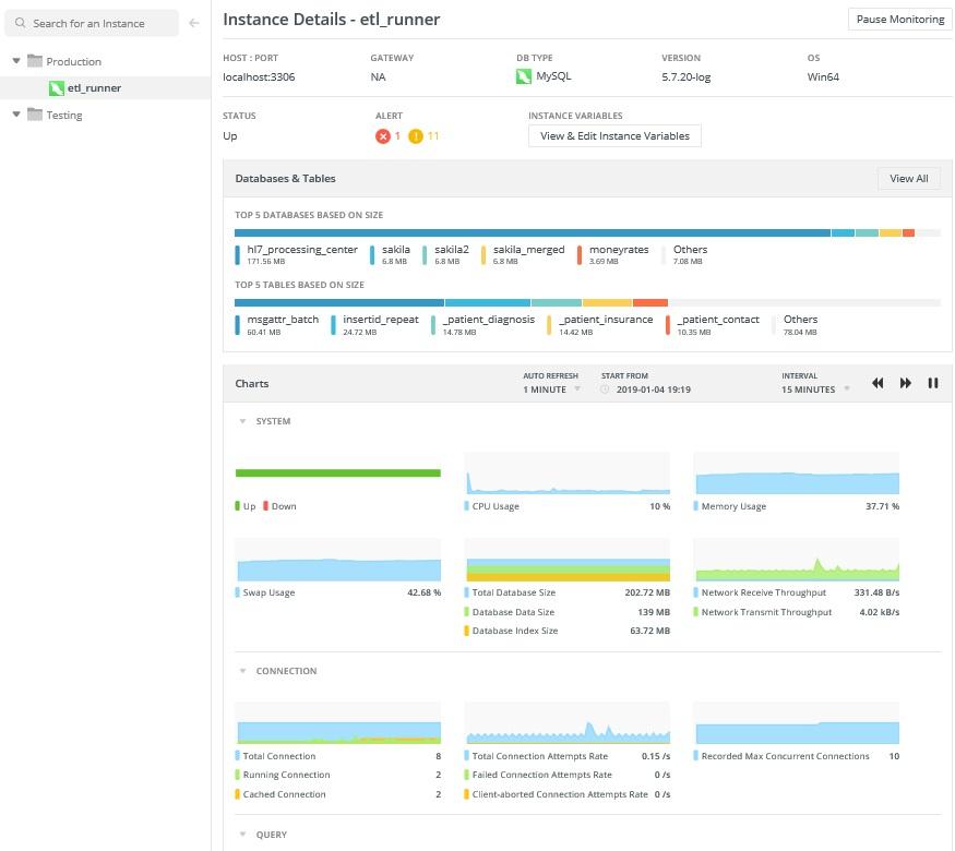 Navicat使用教程:如何为服务器指标构建自定义的仪表板