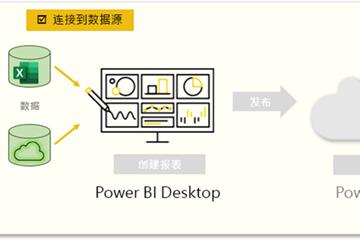 使用Power BI Desktop获取数据教程:连接到数据源