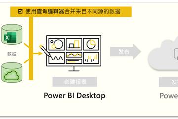 使用Power BI Desktop获取数据教程:合并来自多个源的数据
