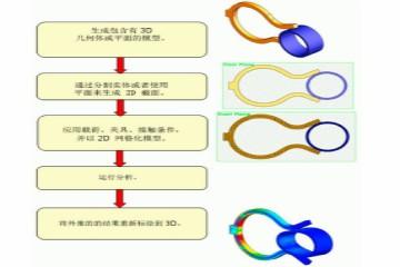 SolidWorks PDM存档管理和重定位(二)