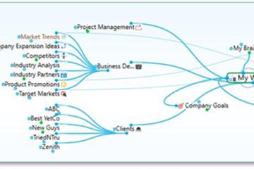 思维导图软件TheBrain先进功能解读(二):使用Mind Map视图和演示模式的效果
