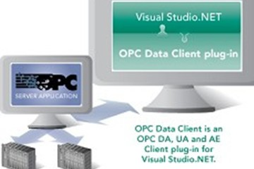 客户端开发包OPC Data Client发布v5.56,新增OPC UA PubSub支持|附下载