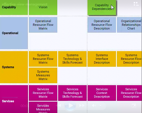 Visual Paradigm v16.1新功能(一):通过网格视图进行有效的视图管理
