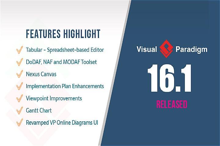 UML工具Visual Paradigm最新版本16.1发布,新增智能电子表格编辑器多个功能