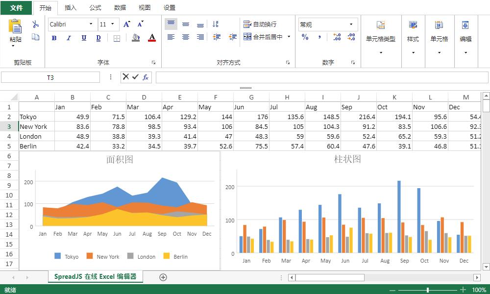 """远光软件+SpreadJS,搭建""""企业应用管理软件""""的数据中台"""