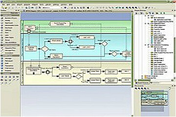 UML软件开发与建模工具Enterprise Architect教程:UML 2教程-交互概述图