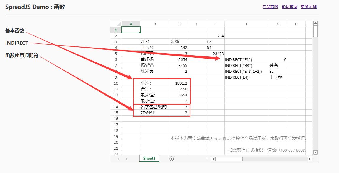 SpreadJS新人入门学习(六):SpreadJS表单的基本属性(下)保护表单