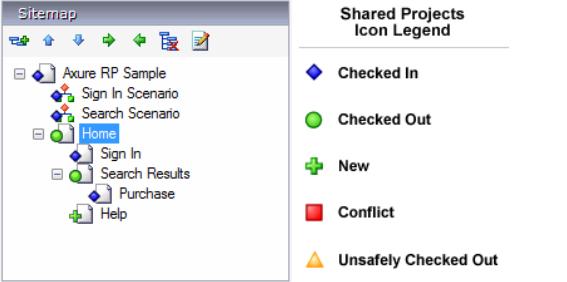 原型设计工具Axure RP多人协助和版本管理教程(一):创建、获取、编辑共享工程