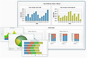 图表控件AnyChart每周数据可视化案例(一):读者群,和圣诞节数据的可视化效果