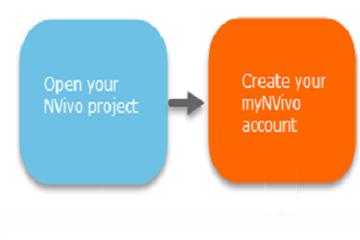 质性数据分析软件NVivo教程:NVivo转录