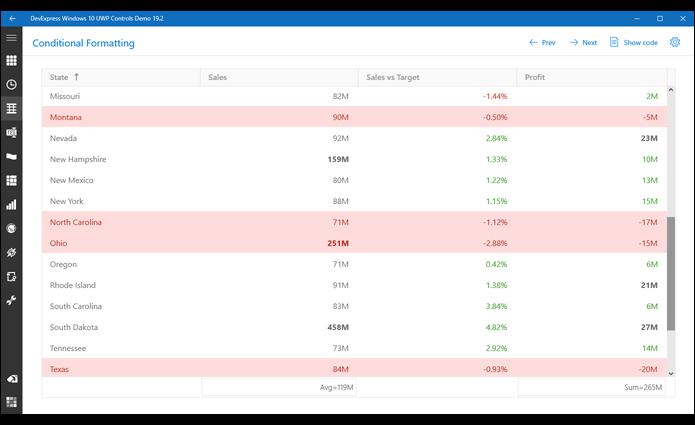 DevExpress Windows 10 UWP Controls v19.2功能全新解析