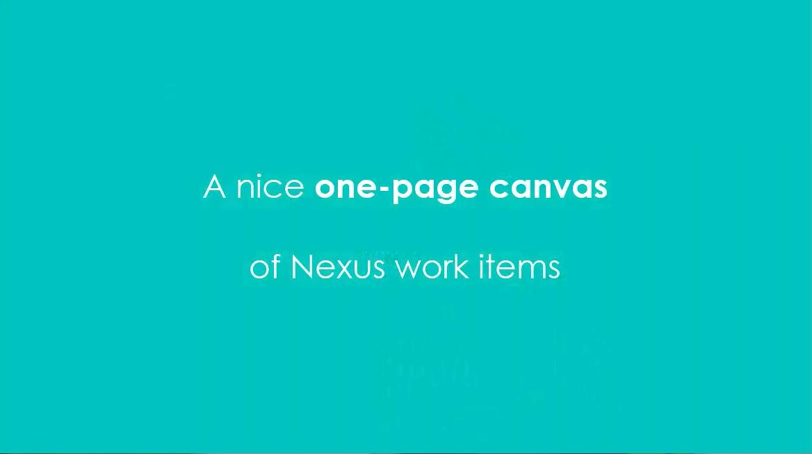 Visual Paradigm 新功能详解(十二):Nexus Canvas - Nexus 管理工具之将项目工件保存在画布