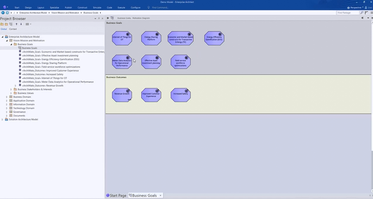 在线共享Enterprise Architect模型的4种方法(三):即时分享之非EA用户
