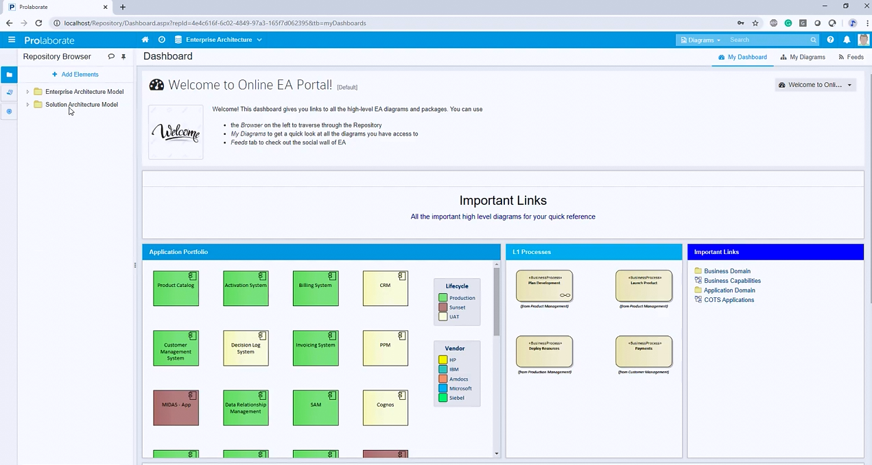 在线共享Enterprise Architect模型的4种方法(三):即时分享之EA用户