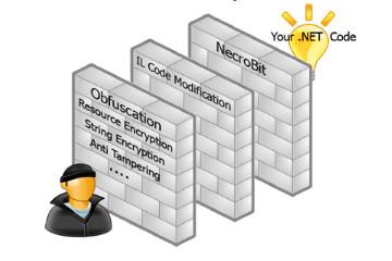 .NET Core代码保护工具.NET Reactor v6.2.0.0版全新出发!3大新功能加固保护许可系统