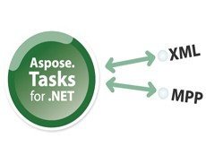 Aspose.Tasks for.NET v20.2试用下载