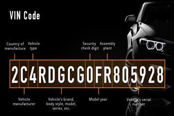 条码读取控件Dynamsoft Barcode Reader,如何扫描VIN码
