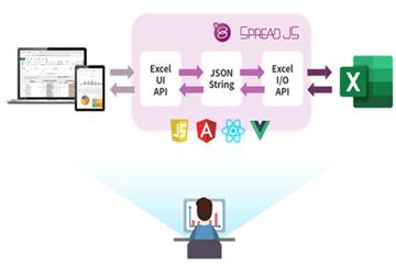 """远程办公好助手!SpreadJS 助力企业高效开发""""在线Excel""""系统!"""