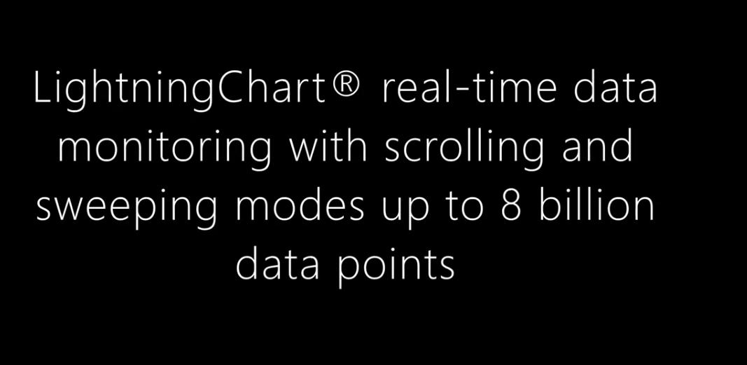 LightningChart.NET视频演示:实时监控80亿个数据点