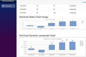TeeChart for .NET在Net.Core 3下与Razor和Blazor合作