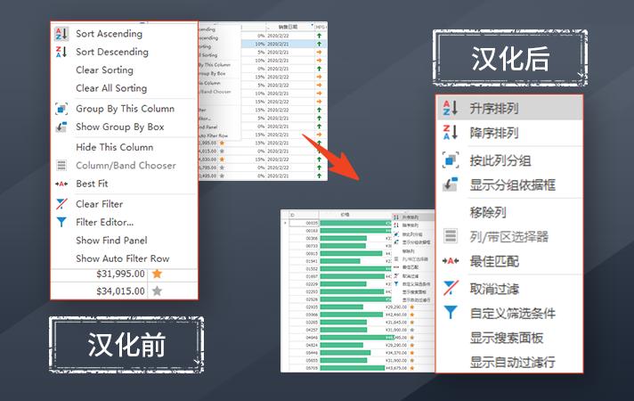 DevExpress表格控件汉化对比图