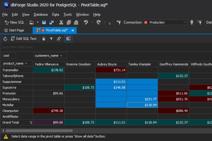Devart数据库工具【教程】:PostgreSQL中的数据透视表