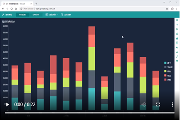 自助式BI Wyn Enterprise对比传统BI,降低使用门槛,助力数据分析!