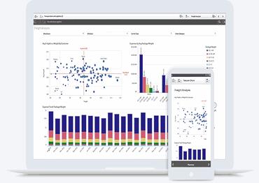 Qlik收购RoxAI,令Qlik Sense 更智能、更自动化