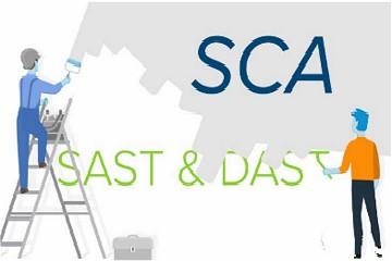 软件组成分析SCA何时能够取代SAST和DAST?