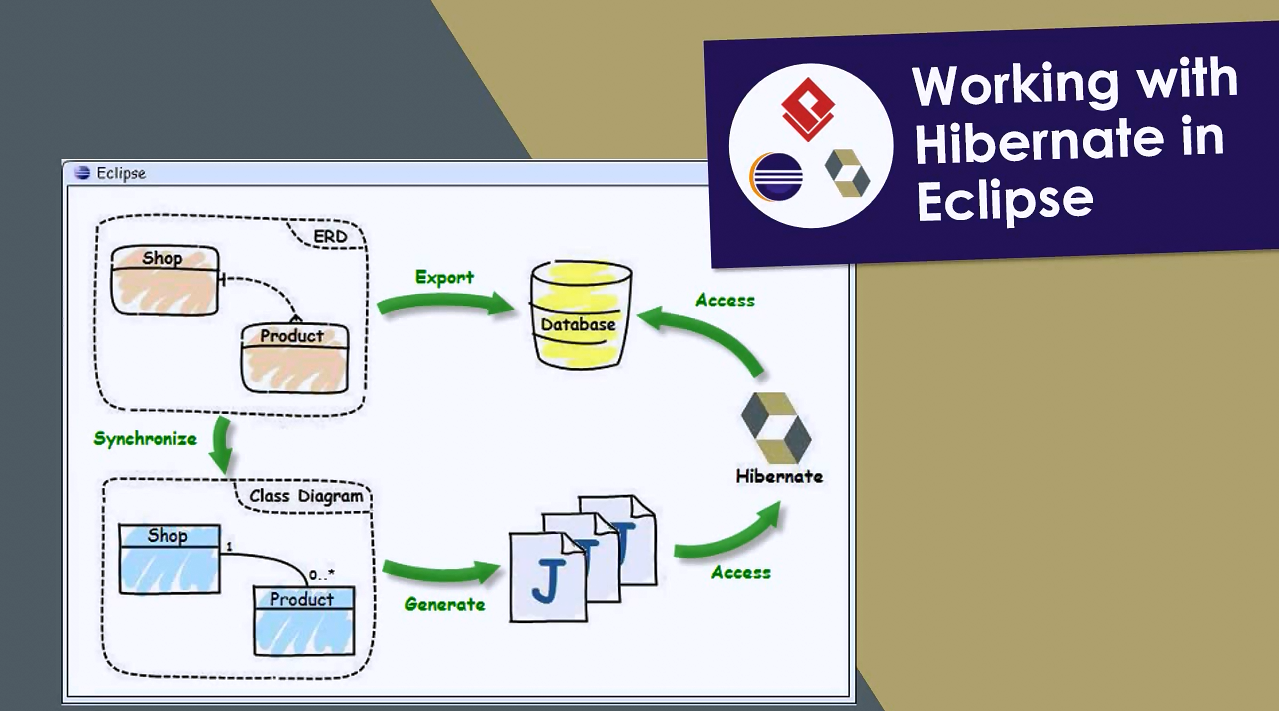 Visual Paradigm视频教程:在Eclipse中使用Hibernate
