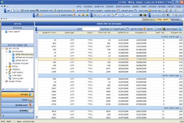 Xtreme Suite Pro应用案例:E.d. Soft使用Suite Pro提供了Microsoft Office风格的用户界面