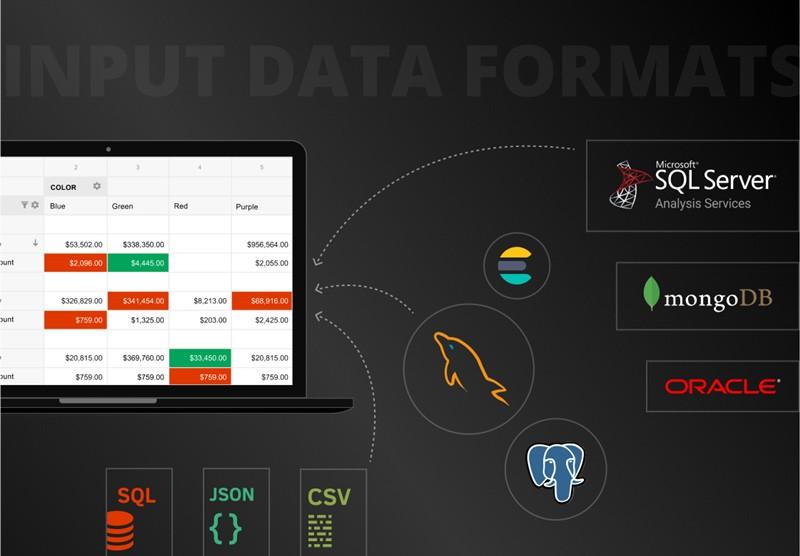 Flexmonster Pivot Table & Charts授权购买