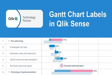 如何使用由AnyGantt扩展支持的Qlik Sense着色Qlik Gantt图表(下)